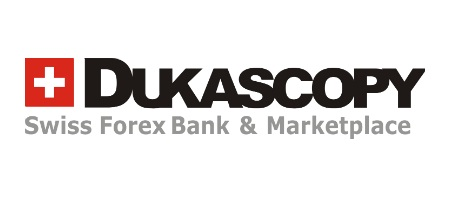 Dukascopy Rating and Review
