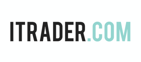 ITRADER Rating and Review